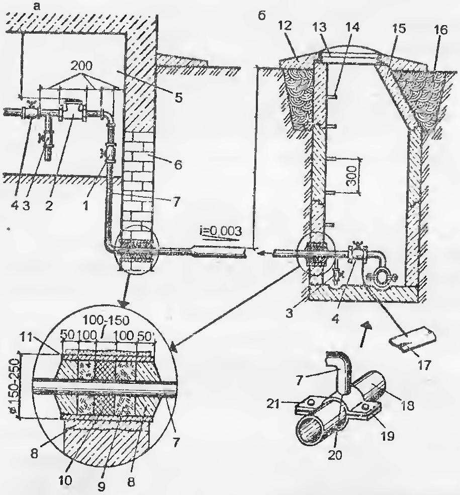Устройство водопроводного ввода: а - ввод через фундамент; 6 - водоразборный колодец: 1,4 - вентили; 2 - водомер; 3...