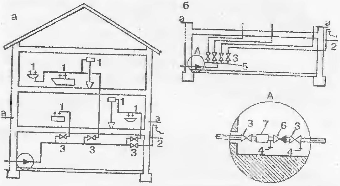 Для забора воды из колодцев используют погружной или...  Определившись с источником воды и обустроив водозаборное...